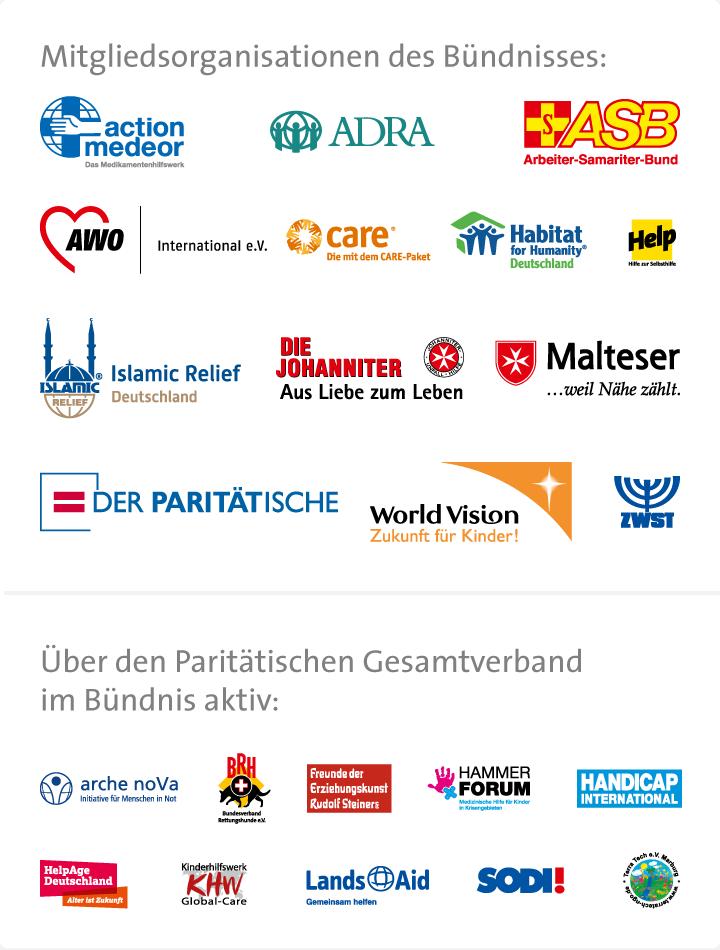 Hilfsorganisationen Köln