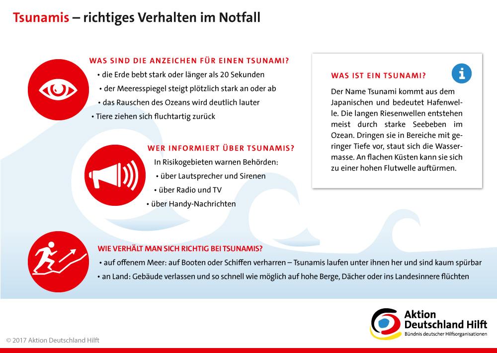 Tsunamis: Das richtige Verhalten bei... Aktion Deutschland Hilft